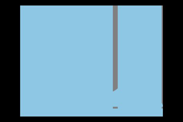 Icon of high heel